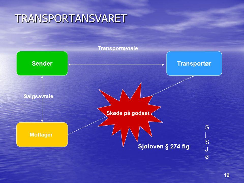 18 TRANSPORTANSVARET Sender Mottager Transportør Salgsavtale Transportavtale Skade på godset. SjSJøSjSJø Sjøloven § 274 flg