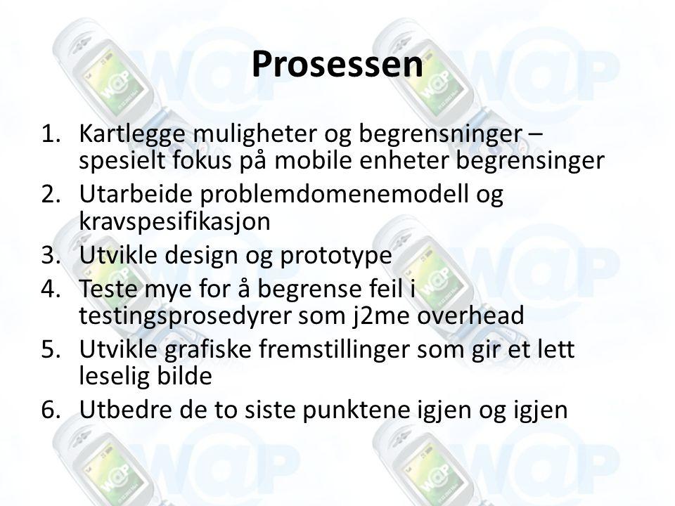 Prosessen 1.Kartlegge muligheter og begrensninger – spesielt fokus på mobile enheter begrensinger 2.Utarbeide problemdomenemodell og kravspesifikasjon 3.Utvikle design og prototype 4.Teste mye for å begrense feil i testingsprosedyrer som j2me overhead 5.Utvikle grafiske fremstillinger som gir et lett leselig bilde 6.Utbedre de to siste punktene igjen og igjen