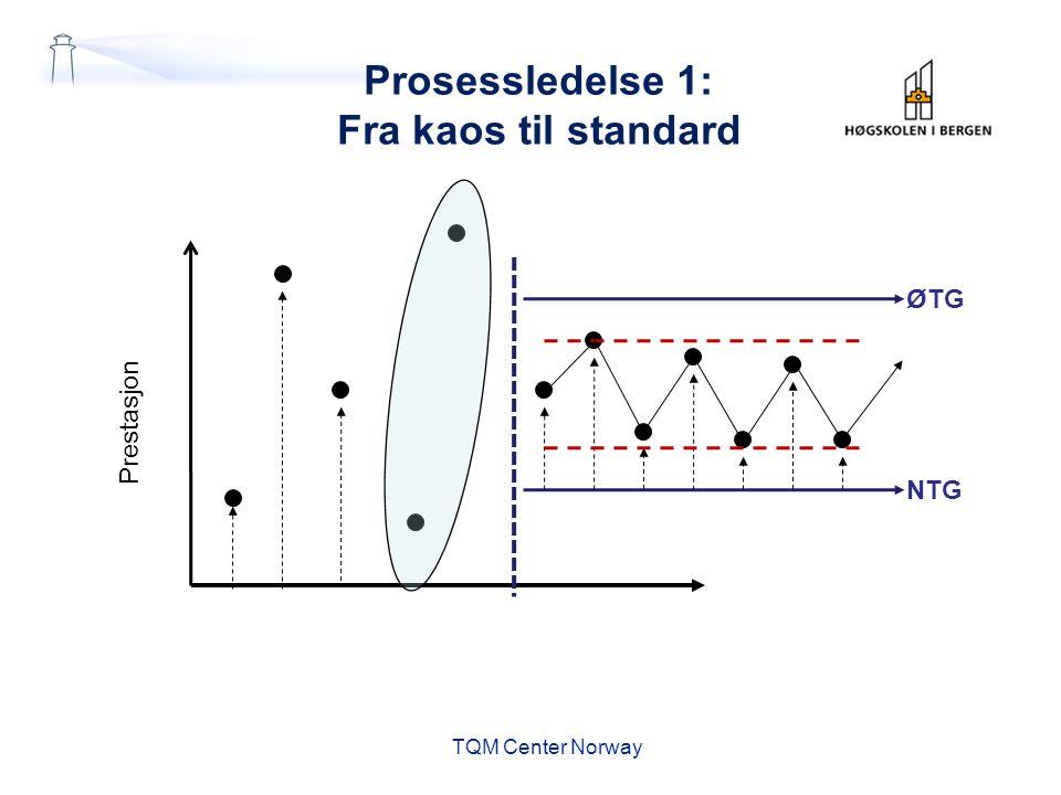 Prosessledelse 1: Fra kaos til standard TQM Center Norway ØTG NTG Prestasjon