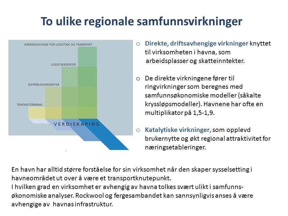 To ulike regionale samfunnsvirkninger o Direkte, driftsavhengige virkninger knyttet til virksomheten i havna, som arbeidsplasser og skatteinntekter.