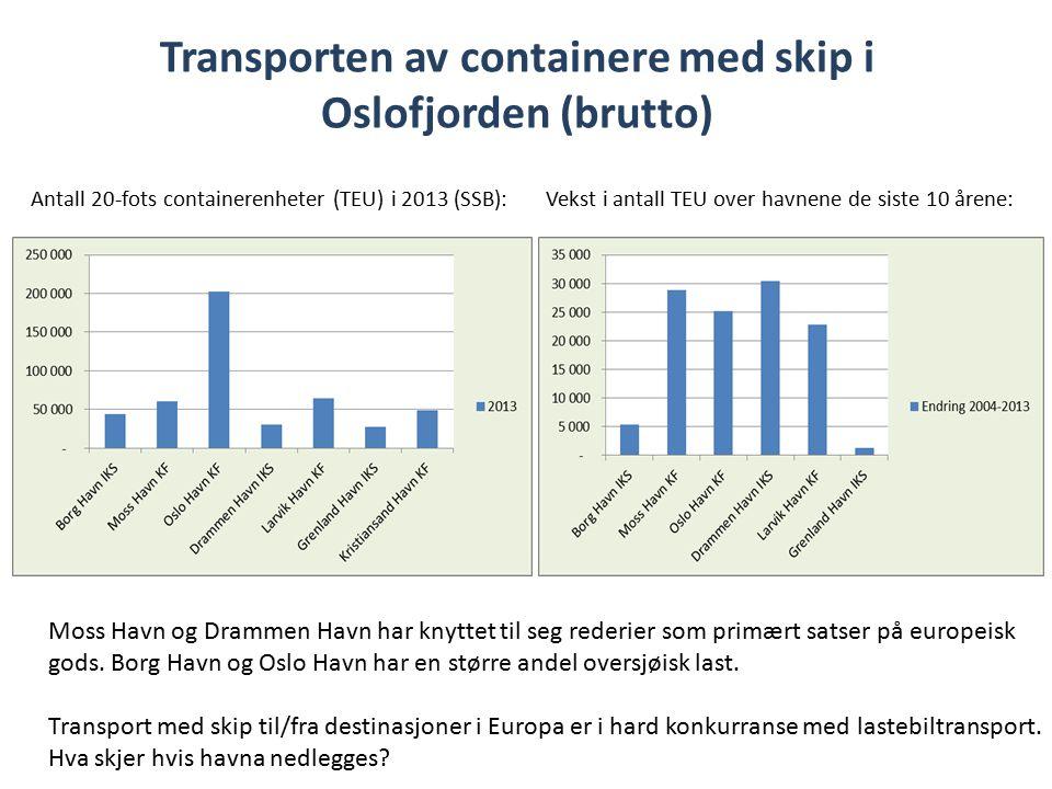 Transporten av containere med skip i Oslofjorden (brutto) Antall 20-fots containerenheter (TEU) i 2013 (SSB): Vekst i antall TEU over havnene de siste 10 årene: Moss Havn og Drammen Havn har knyttet til seg rederier som primært satser på europeisk gods.