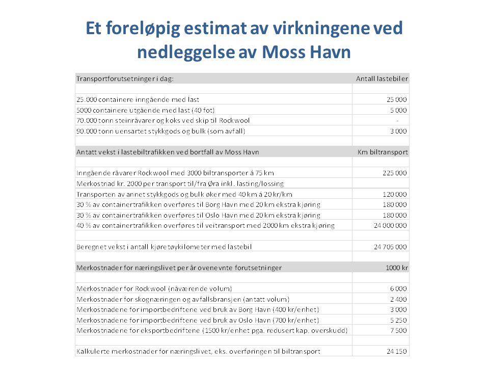Et foreløpig estimat av virkningene ved nedleggelse av Moss Havn