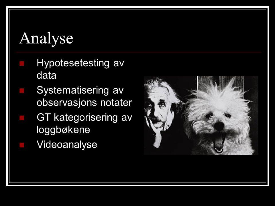 Analyse Hypotesetesting av data Systematisering av observasjons notater GT kategorisering av loggbøkene Videoanalyse