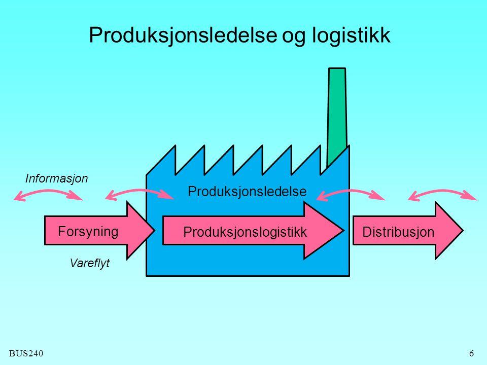 BUS2406 Produksjonsledelse og logistikk Forsyning ProduksjonslogistikkDistribusjon Produksjonsledelse Informasjon Vareflyt