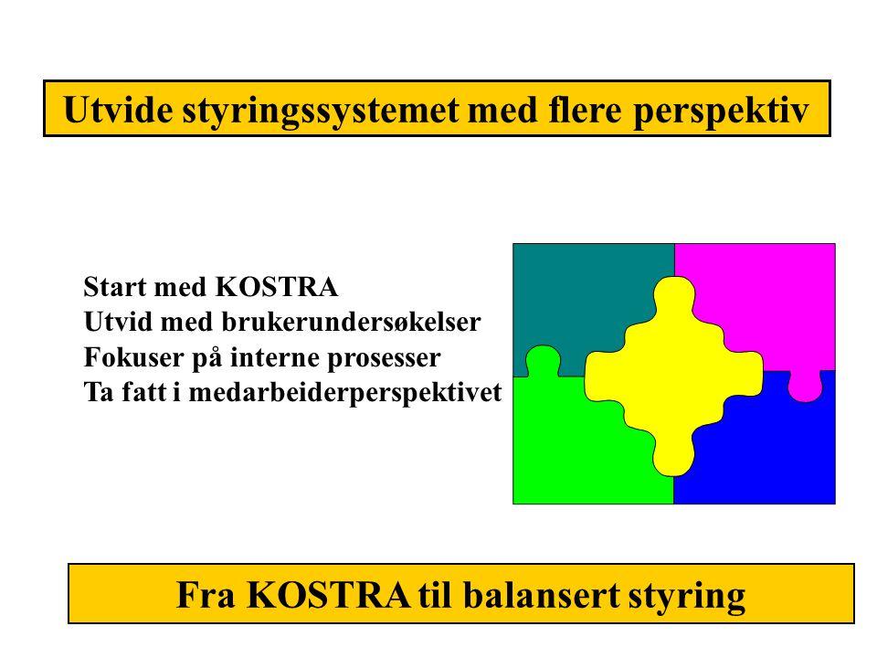 Utvide styringssystemet med flere perspektiv Start med KOSTRA Utvid med brukerundersøkelser Fokuser på interne prosesser Ta fatt i medarbeiderperspekt