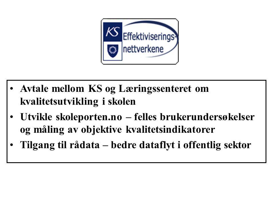 Avtale mellom KS og Læringssenteret om kvalitetsutvikling i skolen Utvikle skoleporten.no – felles brukerundersøkelser og måling av objektive kvalitet