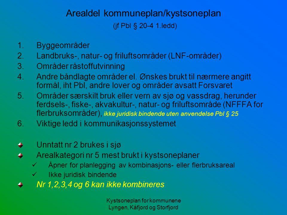 Kystsoneplan for kommunene Lyngen, Kåfjord og Storfjord Arealdel kommuneplan/kystsoneplan (jf Pbl § 20-4 1.ledd) 1.Byggeområder 2.Landbruks-, natur- o