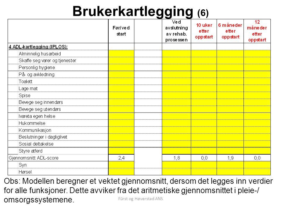 Fürst og Høverstad ANS Brukerkartlegging (6) Obs: Modellen beregner et vektet gjennomsnitt, dersom det legges inn verdier for alle funksjoner.