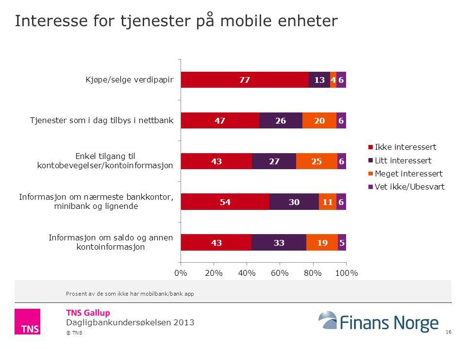 Dagligbankundersøkelsen 2013 © TNS Interesse for tjenester på mobile enheter Prosent av de som ikke har mobilbank/bank app 16