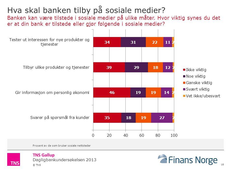 Dagligbankundersøkelsen 2013 © TNS Hva skal banken tilby på sosiale medier? Banken kan være tilstede i sosiale medier på ulike måter. Hvor viktig syne