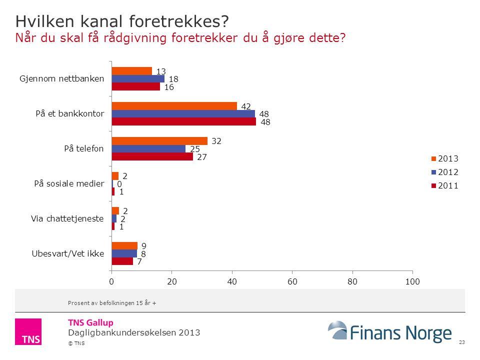 Dagligbankundersøkelsen 2013 © TNS Hvilken kanal foretrekkes.