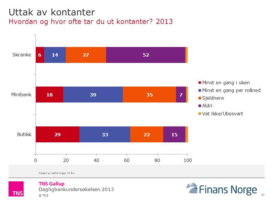 Dagligbankundersøkelsen 2013 © TNS Uttak av kontanter Hvordan og hvor ofte tar du ut kontanter? 2013 37 Prosent av befolkningen 15 år+