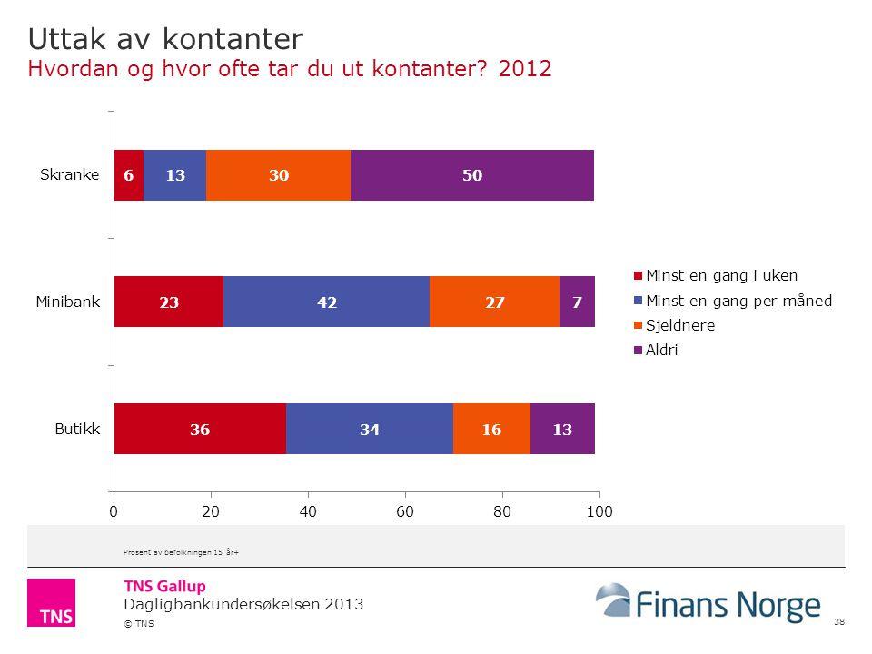 Dagligbankundersøkelsen 2013 © TNS Uttak av kontanter Hvordan og hvor ofte tar du ut kontanter? 2012 38 Prosent av befolkningen 15 år+