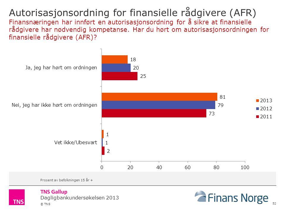 Dagligbankundersøkelsen 2013 © TNS Autorisasjonsordning for finansielle rådgivere (AFR) Finansnæringen har innført en autorisasjonsordning for å sikre