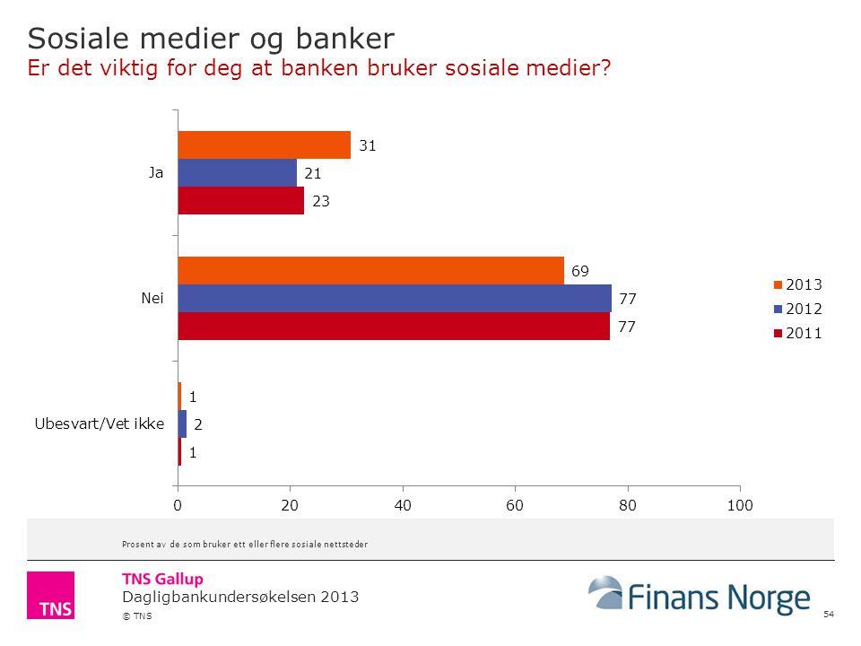 Dagligbankundersøkelsen 2013 © TNS Sosiale medier og banker Er det viktig for deg at banken bruker sosiale medier? 54 Prosent av de som bruker ett ell
