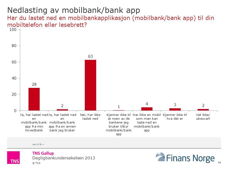 Dagligbankundersøkelsen 2013 © TNS Nedlasting av mobilbank/bank app Har du lastet ned en mobilbankapplikasjon (mobilbank/bank app) til din mobiltelefo