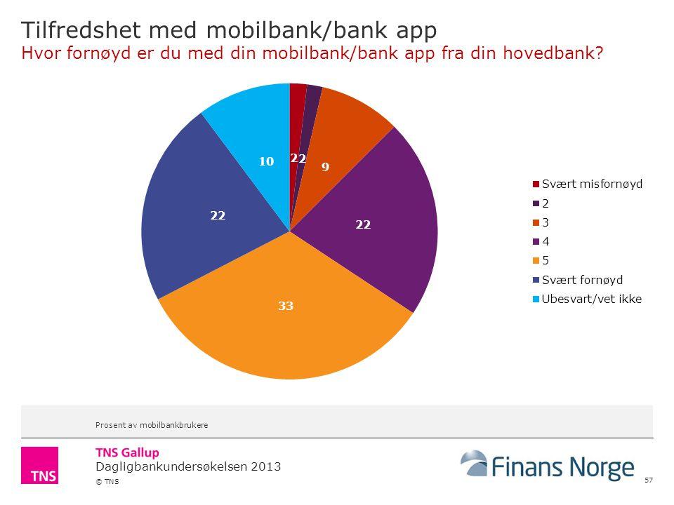 Dagligbankundersøkelsen 2013 © TNS Tilfredshet med mobilbank/bank app Hvor fornøyd er du med din mobilbank/bank app fra din hovedbank? 57 Prosent av m