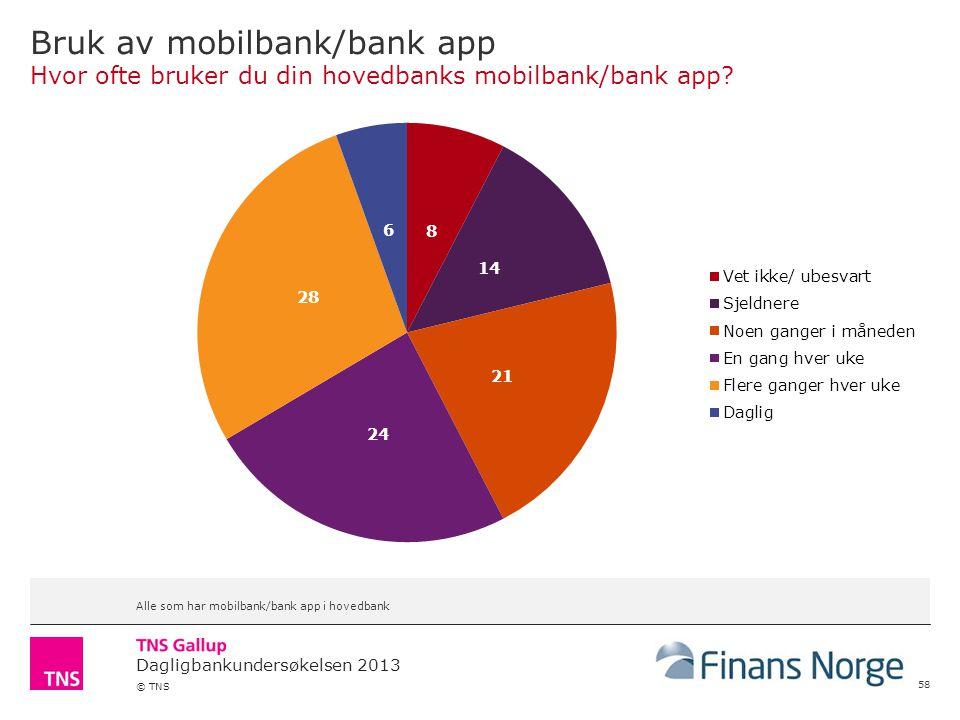 Dagligbankundersøkelsen 2013 © TNS Bruk av mobilbank/bank app Hvor ofte bruker du din hovedbanks mobilbank/bank app? 58 Alle som har mobilbank/bank ap