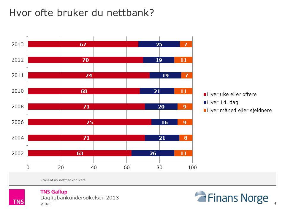 Dagligbankundersøkelsen 2013 © TNS Hvor ofte bruker du nettbank? 6 Prosent av nettbankbrukere
