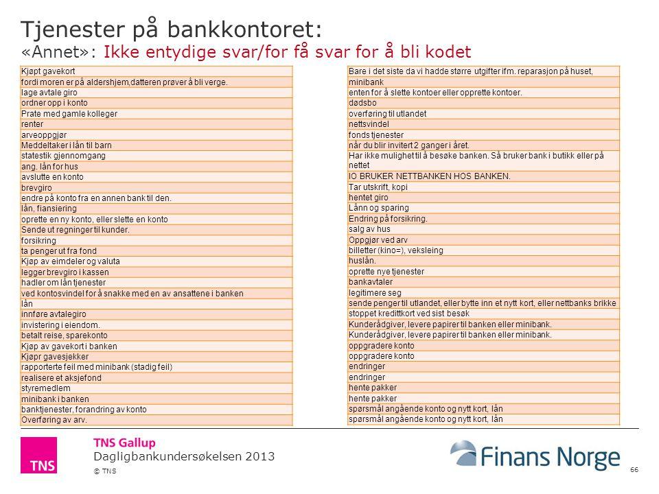 Dagligbankundersøkelsen 2013 © TNS Tjenester på bankkontoret: «Annet»: Ikke entydige svar/for få svar for å bli kodet 66 Kjøpt gavekort fordi moren er
