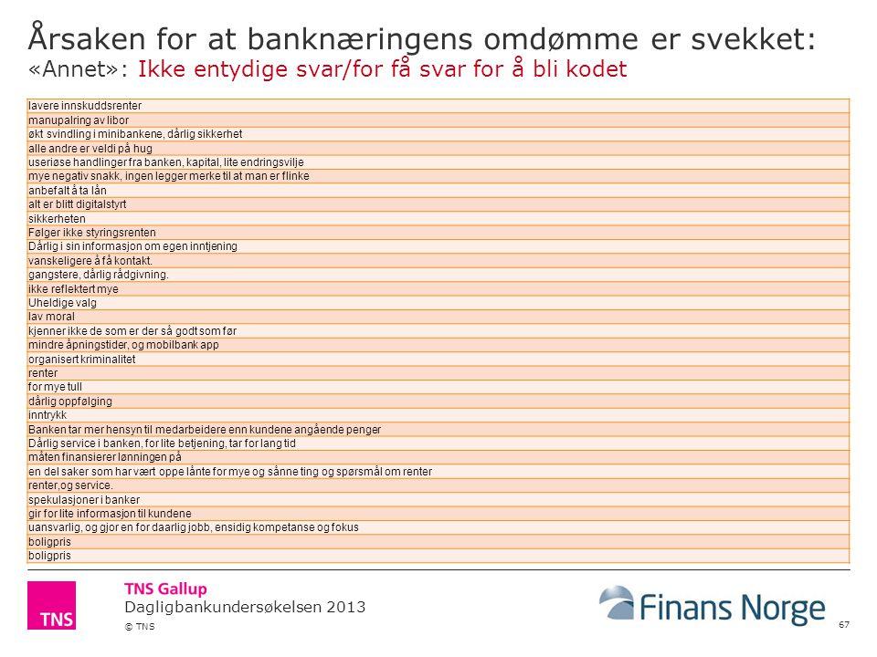 Dagligbankundersøkelsen 2013 © TNS Årsaken for at banknæringens omdømme er svekket: «Annet»: Ikke entydige svar/for få svar for å bli kodet 67 lavere
