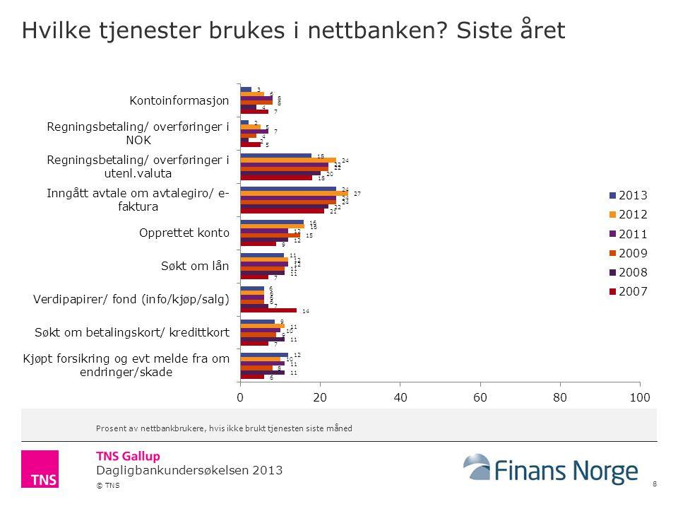 Dagligbankundersøkelsen 2013 © TNS Hvilke tjenester brukes i nettbanken? Siste året 8 Prosent av nettbankbrukere, hvis ikke brukt tjenesten siste måne