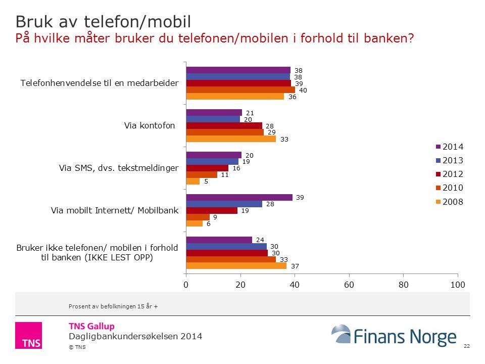 Dagligbankundersøkelsen 2014 © TNS Bruk av telefon/mobil På hvilke måter bruker du telefonen/mobilen i forhold til banken.