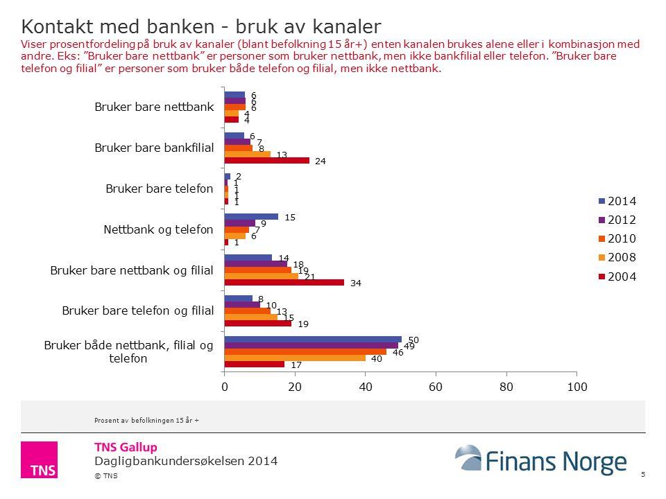 Dagligbankundersøkelsen 2014 © TNS 3 Filial