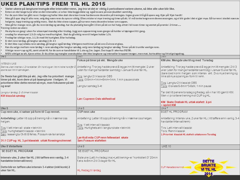 10 UKES PLAN/TIPS FREM TIL HL 2015 Varier ukene på langturer/mengde eller intervaller+renn, jeg tror at det er viktig å periodisere/variere ukene, så