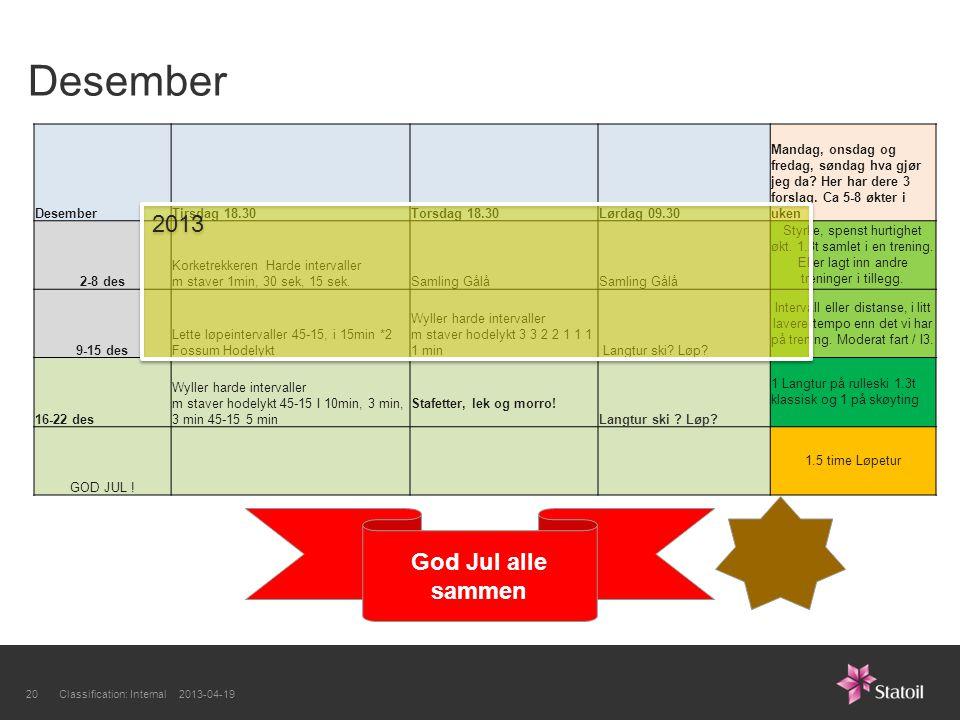Desember Tirsdag 18.30Torsdag 18.30Lørdag 09.30 Mandag, onsdag og fredag, søndag hva gjør jeg da? Her har dere 3 forslag. Ca 5-8 økter i uken 2-8 des