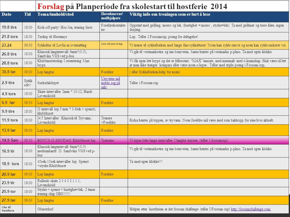 5 Forslag på Planperiode fra skolestart til høstferie 2014 DatoTidTema/innhold/sted Hovedansvar/ medhjelpere Viktig info om treningen som er lurt å le