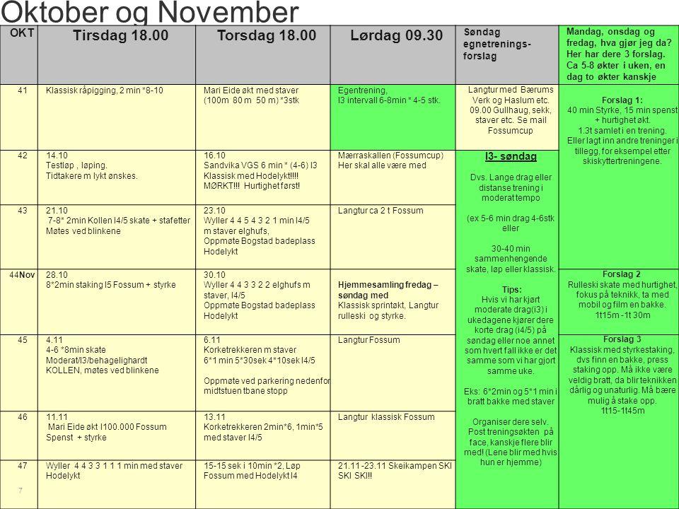 Oktober og November OKT Tirsdag 18.00Torsdag 18.00Lørdag 09.30 Søndag egnetrenings- forslag Mandag, onsdag og fredag, hva gjør jeg da? Her har dere 3