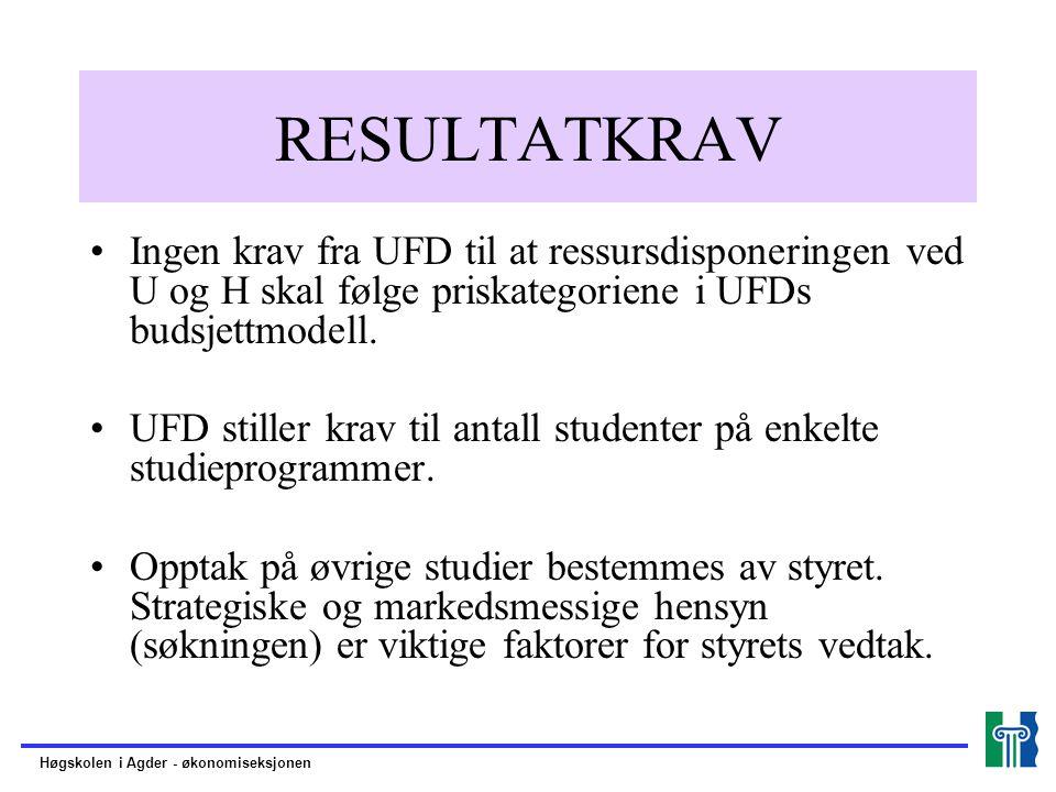 RESULTATKRAV Ingen krav fra UFD til at ressursdisponeringen ved U og H skal følge priskategoriene i UFDs budsjettmodell.
