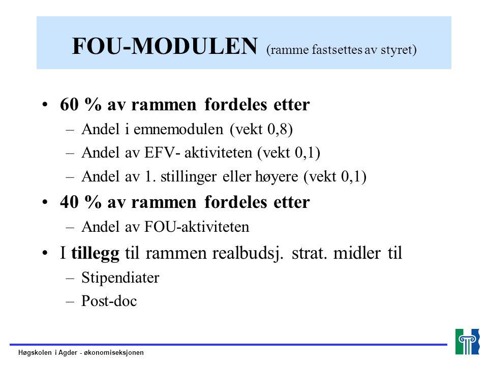 FOU-MODULEN (ramme fastsettes av styret) 60 % av rammen fordeles etter –Andel i emnemodulen (vekt 0,8) –Andel av EFV- aktiviteten (vekt 0,1) –Andel av 1.