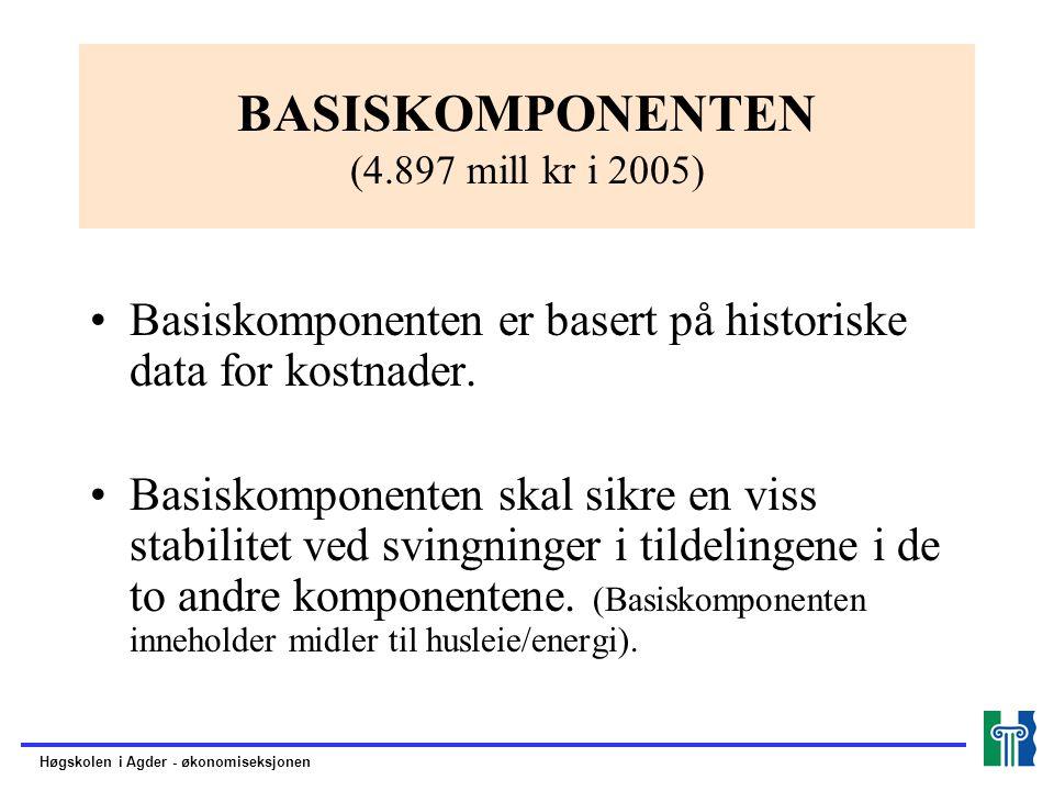 BASISKOMPONENTEN (4.897 mill kr i 2005) Basiskomponenten er basert på historiske data for kostnader.