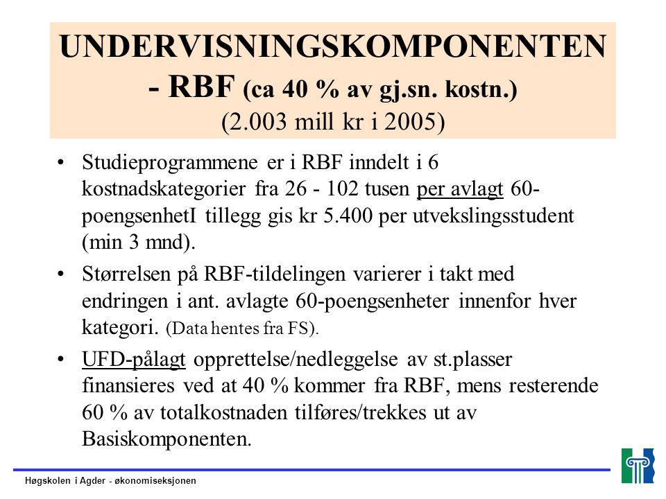UNDERVISNINGSKOMPONENTEN - RBF (ca 40 % av gj.sn.