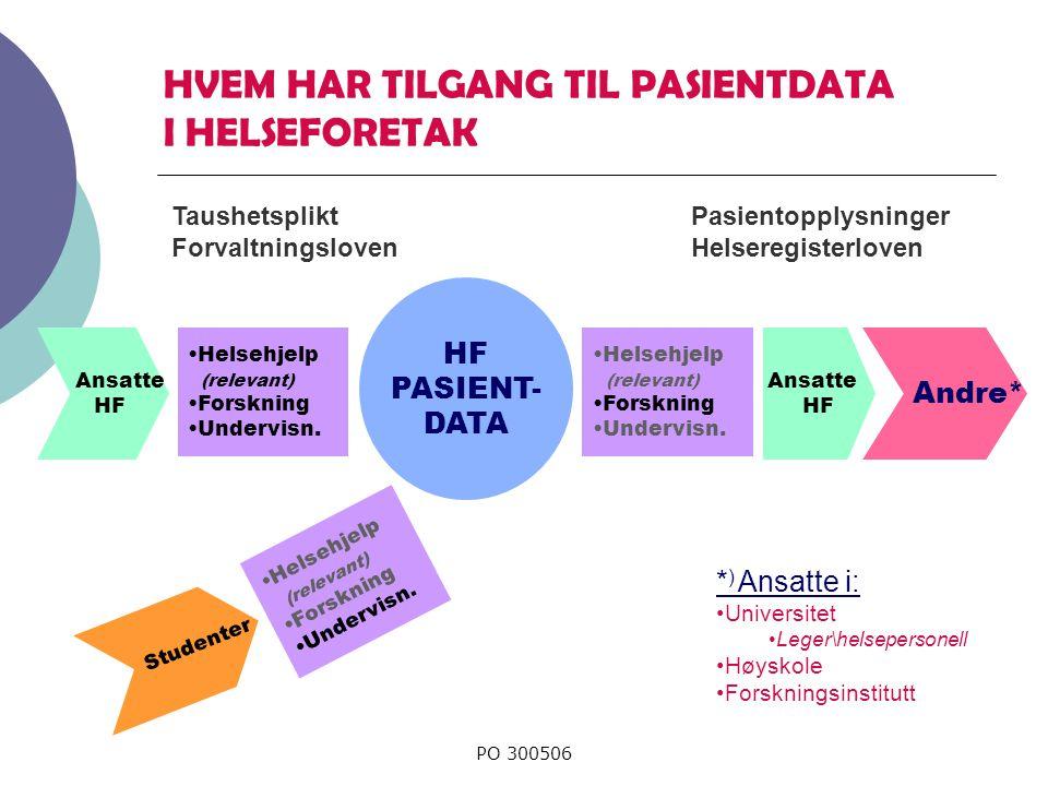 PO 300506 Andre* Studenter Helsehjelp (relevant) Forskning Undervisn.