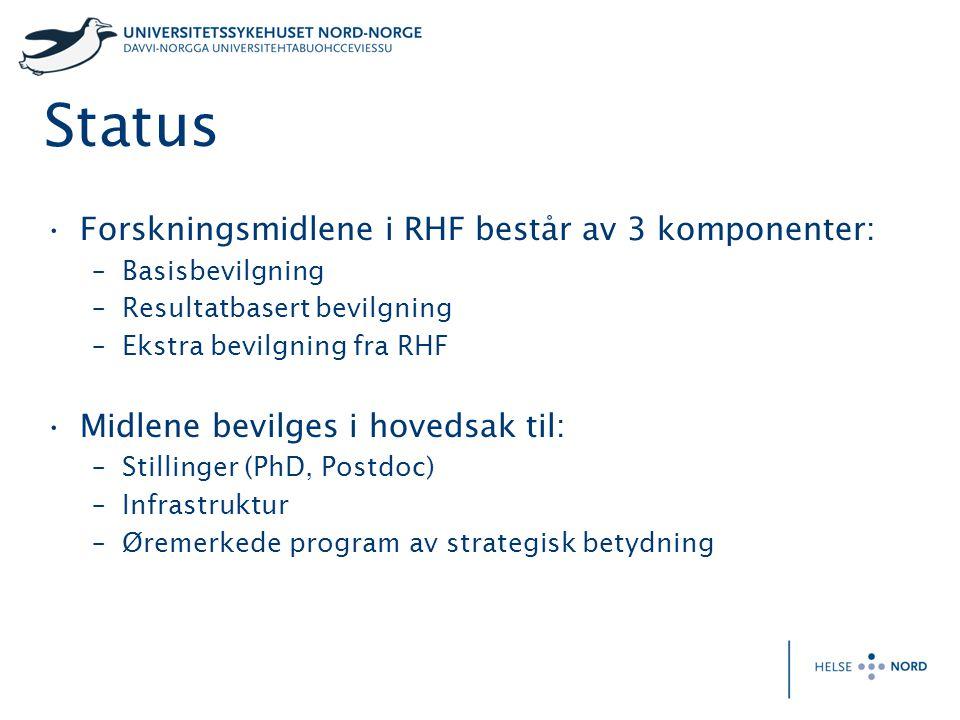 Status Forskningsmidlene i RHF består av 3 komponenter: –Basisbevilgning –Resultatbasert bevilgning –Ekstra bevilgning fra RHF Midlene bevilges i hovedsak til: –Stillinger (PhD, Postdoc) –Infrastruktur –Øremerkede program av strategisk betydning