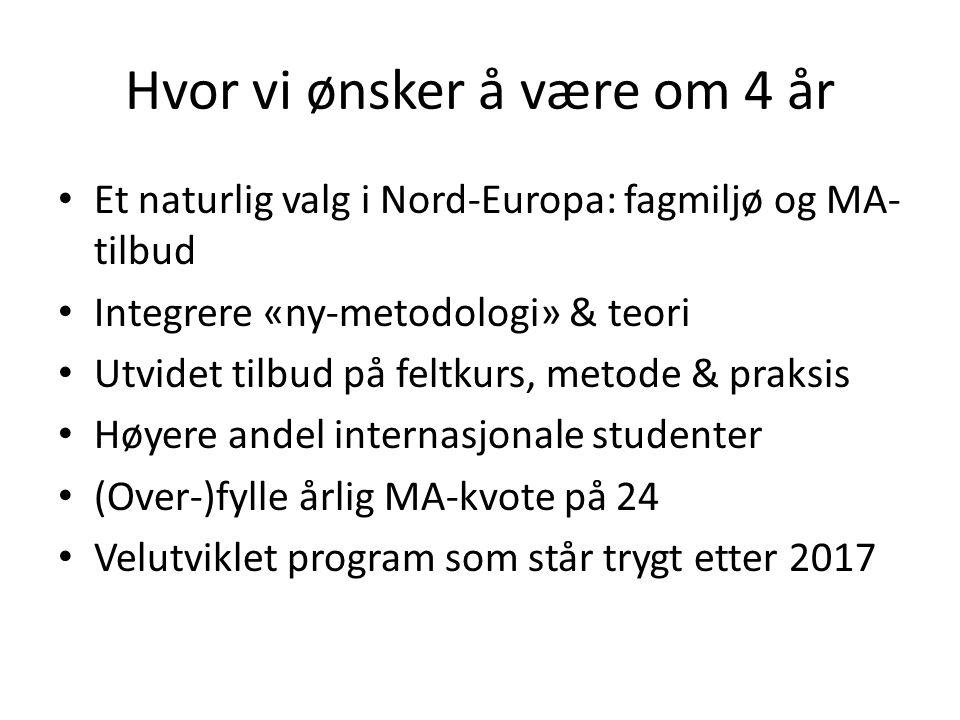 Hvor vi ønsker å være om 4 år Et naturlig valg i Nord-Europa: fagmiljø og MA- tilbud Integrere «ny-metodologi» & teori Utvidet tilbud på feltkurs, metode & praksis Høyere andel internasjonale studenter (Over-)fylle årlig MA-kvote på 24 Velutviklet program som står trygt etter 2017
