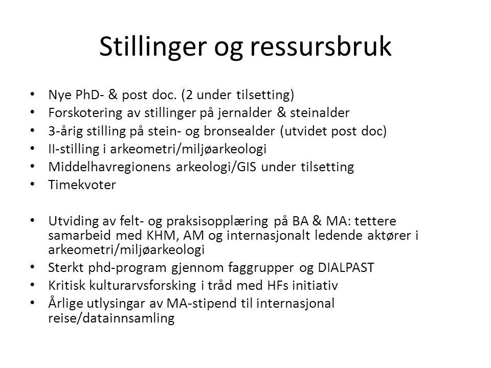Stillinger og ressursbruk Nye PhD- & post doc.