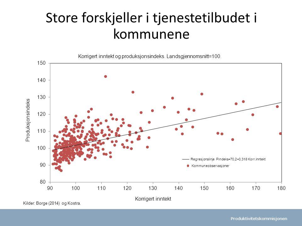 Produktivitetskommisjonen Store forskjeller i tjenestetilbudet i kommunene Korrigert inntekt og produksjonsindeks. Landsgjennomsnitt=100. Kilder: Borg