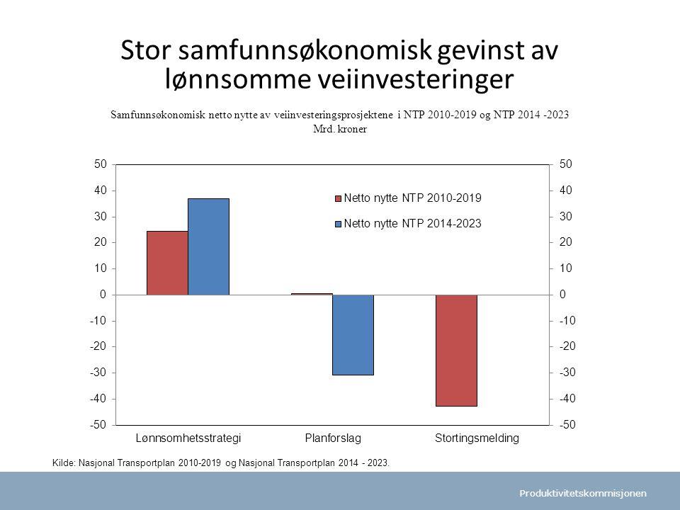 Produktivitetskommisjonen Samfunnsøkonomisk netto nytte av veiinvesteringsprosjektene i NTP 2010-2019 og NTP 2014 -2023 Mrd. kroner Stor samfunnsøkono
