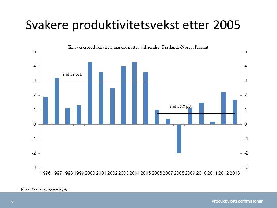 Produktivitetskommisjonen 7 Arbeidsproduktivitet i utvalgte OECD-land.