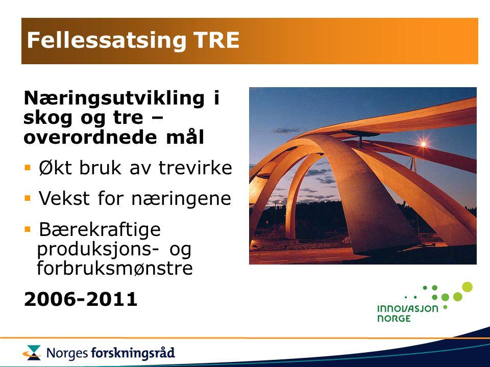 Fellessatsing TRE Næringsutvikling i skog og tre – overordnede mål  Økt bruk av trevirke  Vekst for næringene  Bærekraftige produksjons- og forbruksmønstre 2006-2011