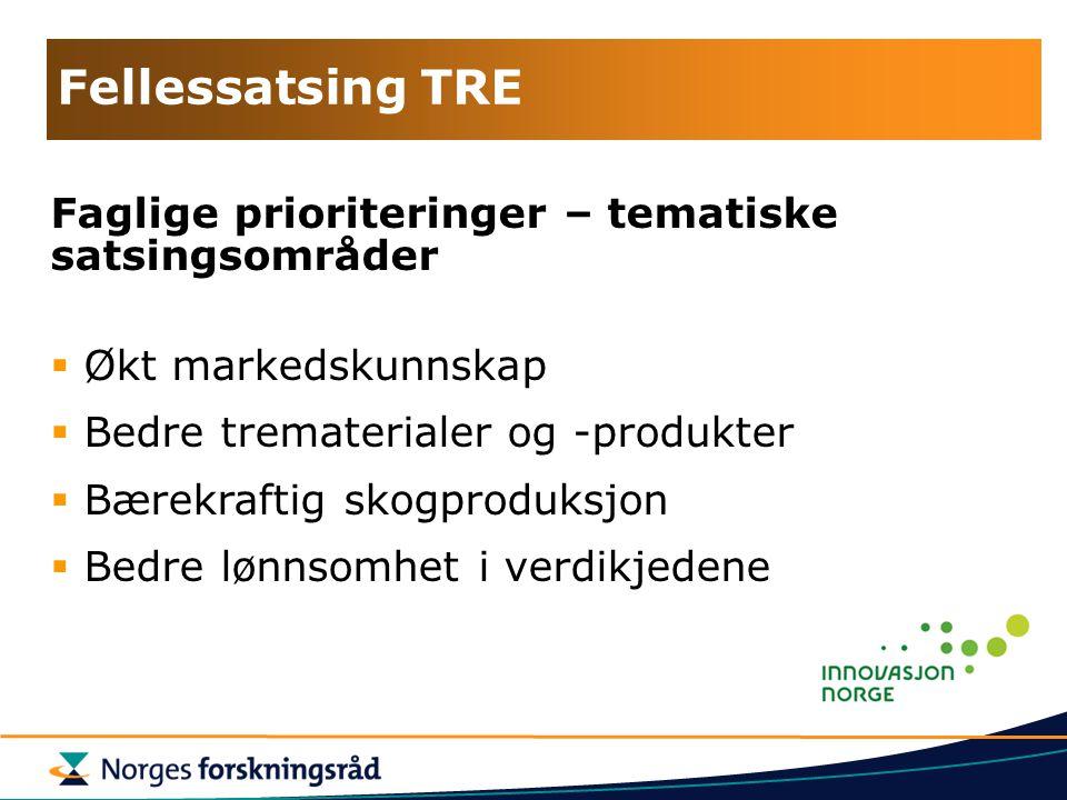 Fellessatsing TRE Faglige prioriteringer – tematiske satsingsområder  Økt markedskunnskap  Bedre trematerialer og -produkter  Bærekraftig skogproduksjon  Bedre lønnsomhet i verdikjedene