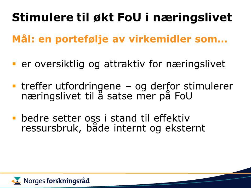 Stimulere til økt FoU i næringslivet Mål: en portefølje av virkemidler som…  er oversiktlig og attraktiv for næringslivet  treffer utfordringene – og derfor stimulerer næringslivet til å satse mer på FoU  bedre setter oss i stand til effektiv ressursbruk, både internt og eksternt