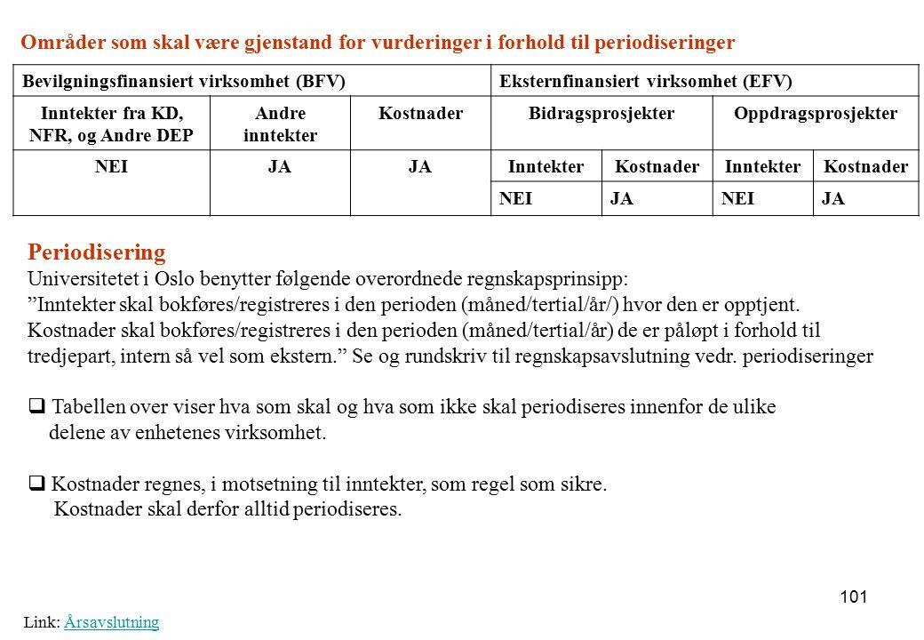 """101 Periodisering Universitetet i Oslo benytter følgende overordnede regnskapsprinsipp: """"Inntekter skal bokføres/registreres i den perioden (måned/ter"""