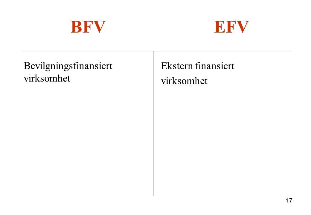 17 BFV EFV Bevilgningsfinansiert virksomhet Ekstern finansiert virksomhet
