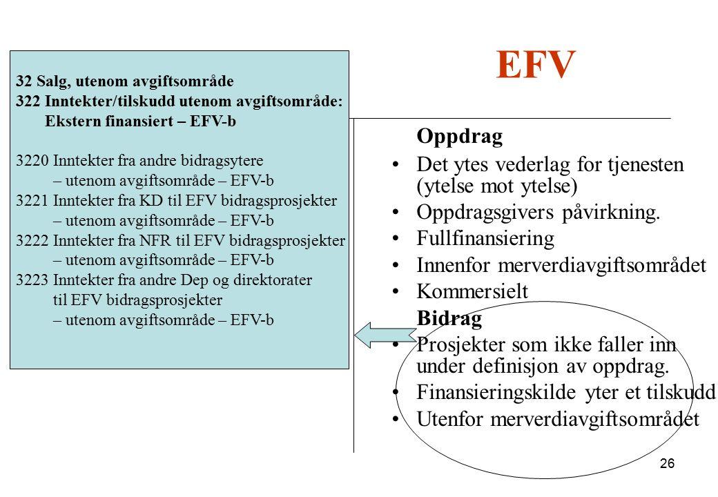 26 BFVEFV Oppdrag Det ytes vederlag for tjenesten (ytelse mot ytelse) Oppdragsgivers påvirkning. Fullfinansiering Innenfor merverdiavgiftsområdet Komm