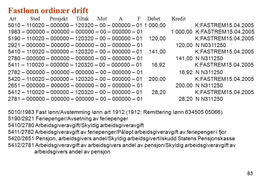 83 Fastlønn ordinær drift Art Sted Prosjekt Tiltak Mot A F Debet Kredit 5010 – 110020 – 000000 – 120320 – 00 – 000000 – 01 1 000,00 K:FASTREM15.04.200